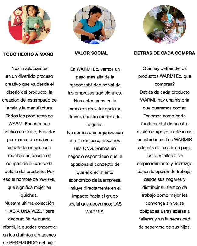 warmiecuador.info